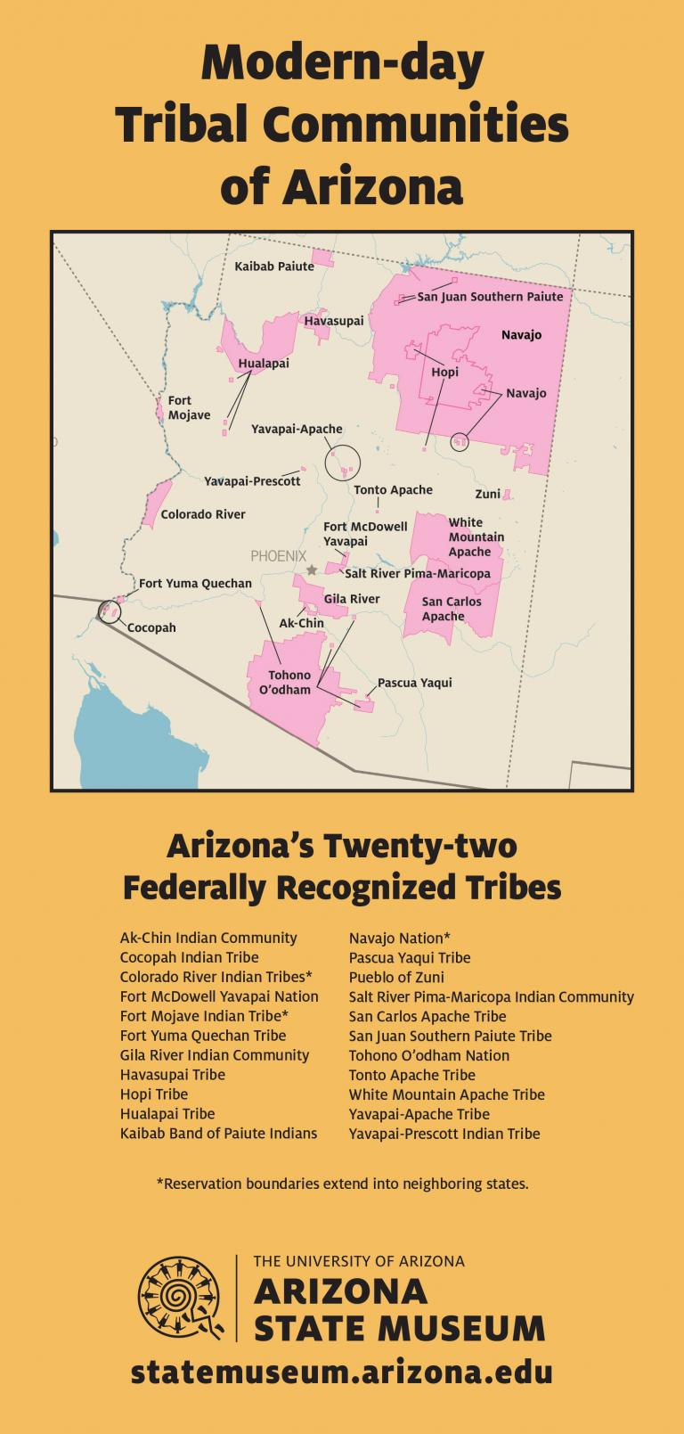 This images shows the modern-day tribal communities of Arizona and lists Arizona's 22 federally recognized tribes.